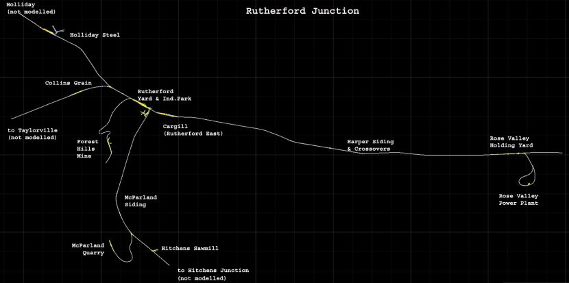 Rutherford Junction 1